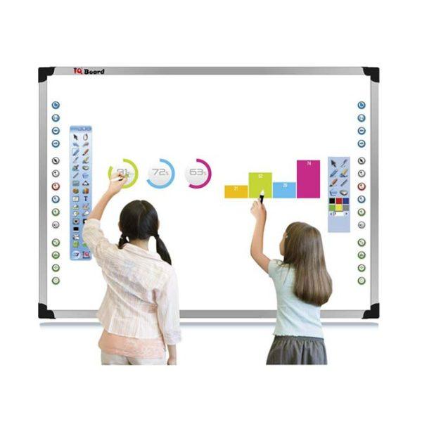 IQ-board-3